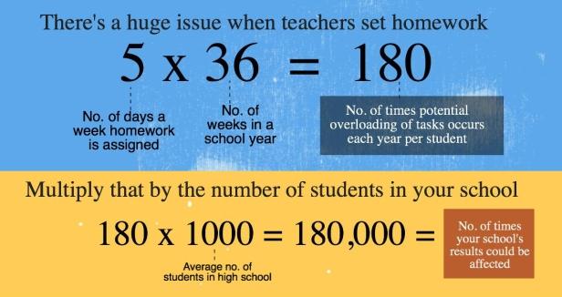 overload-stats