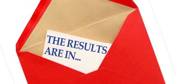 survey-results-e1371941581815
